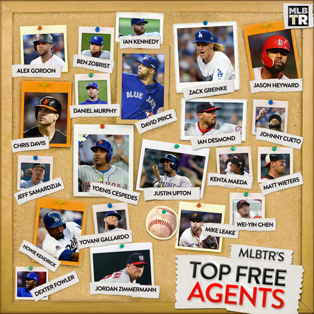 2015-16 Top 50 MLB Free Agents With Predictions - MLB ...