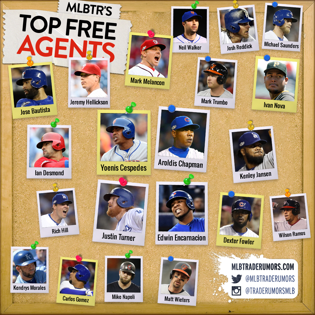 2016-17 Top 50 MLB Free Agents With Predictions - MLB Trade
