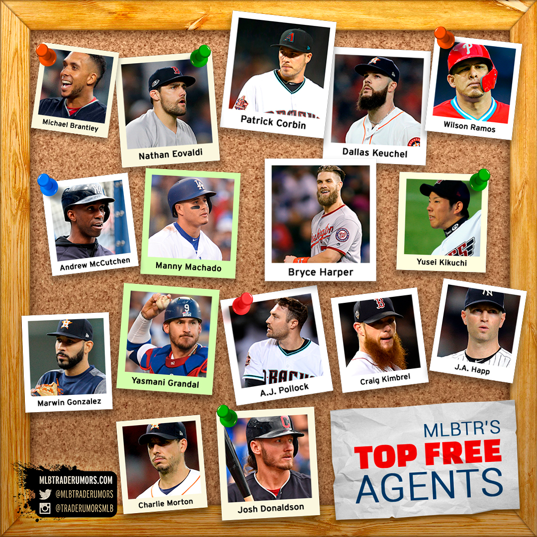 2018-19 Top 50 MLB Free Agents With Predictions - MLB Trade Rumors