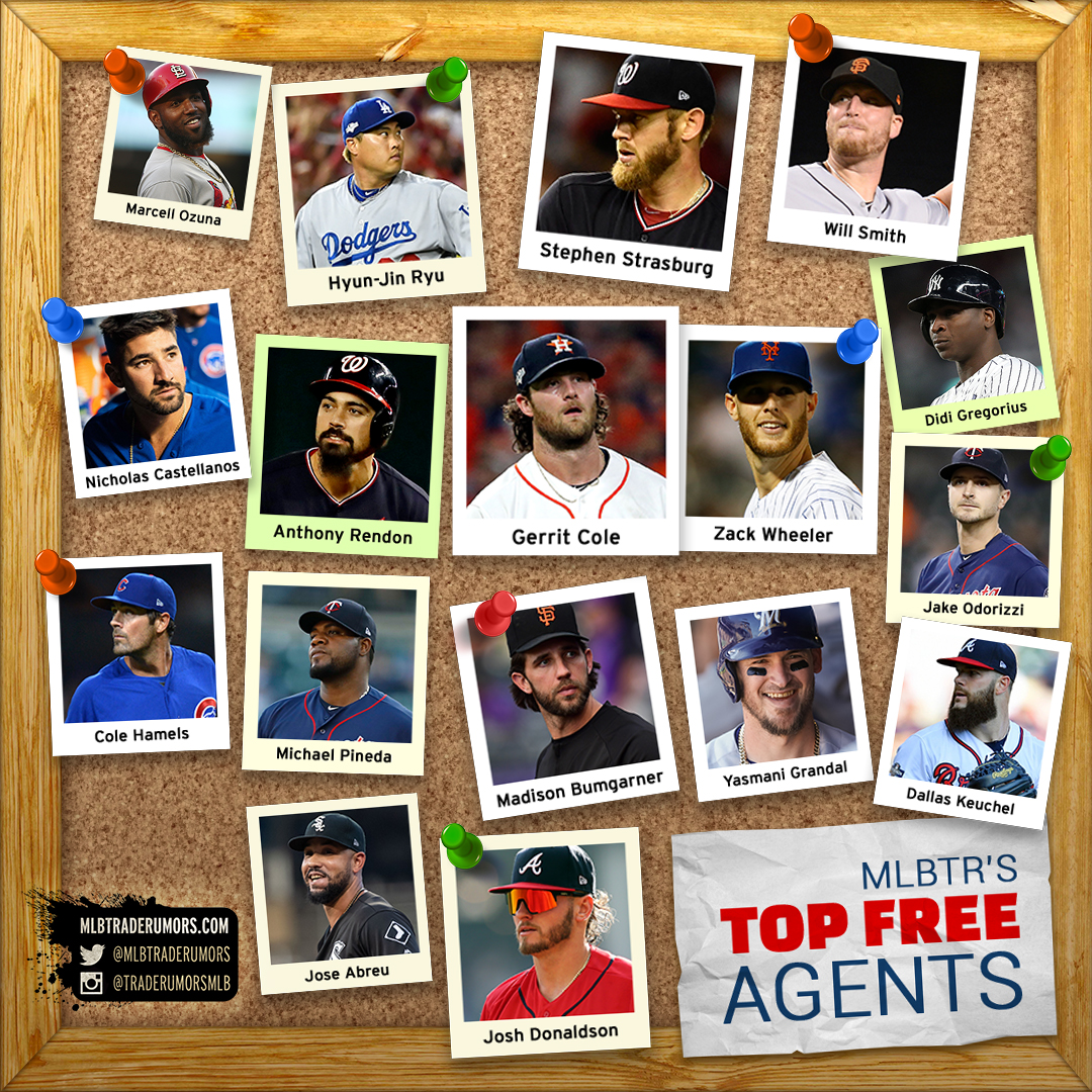 1080_top_free_agents